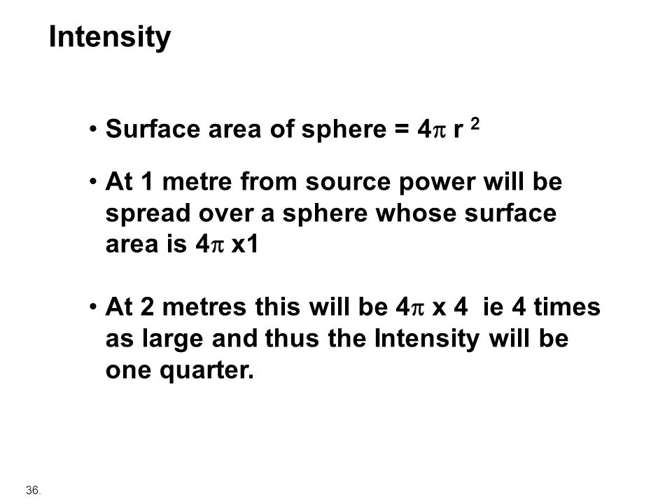 Intensity Surface area of sphere = 4 r 2