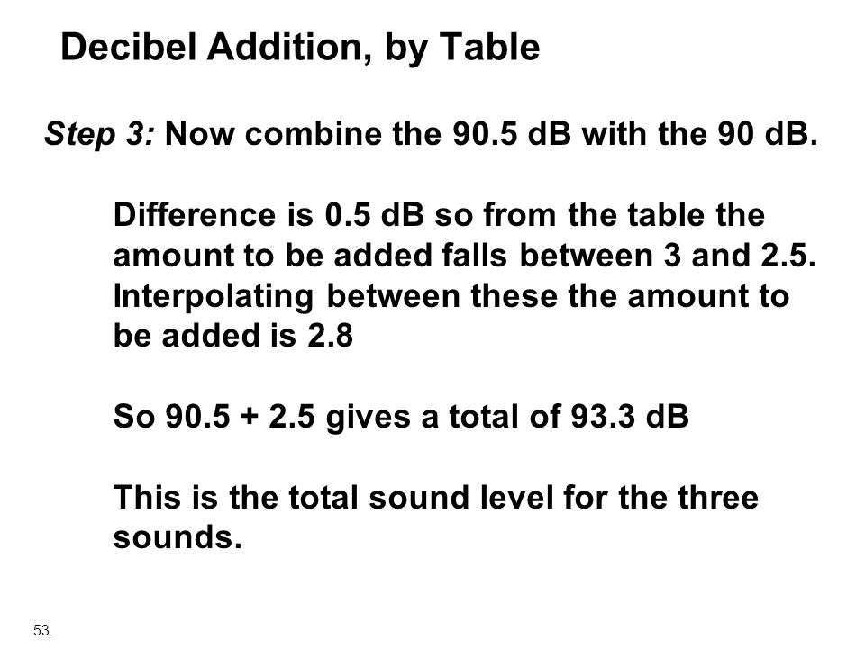Decibel Addition, by Table