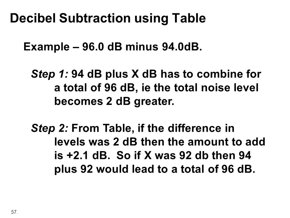 Decibel Subtraction using Table
