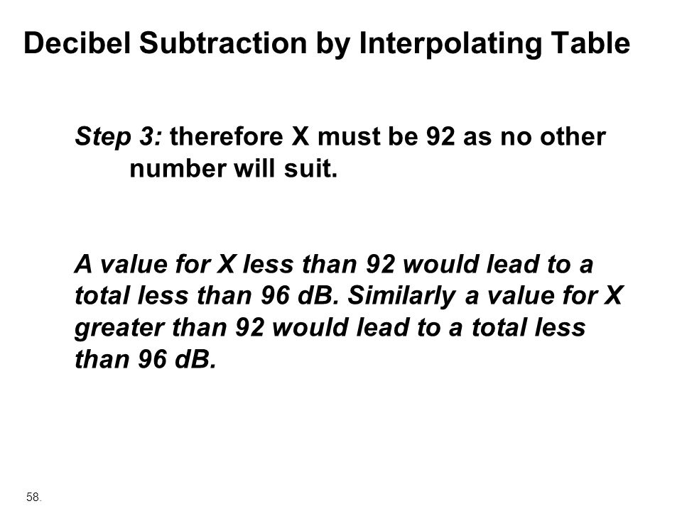 Decibel Subtraction by Interpolating Table