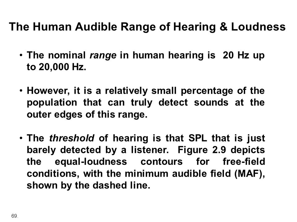The Human Audible Range of Hearing & Loudness