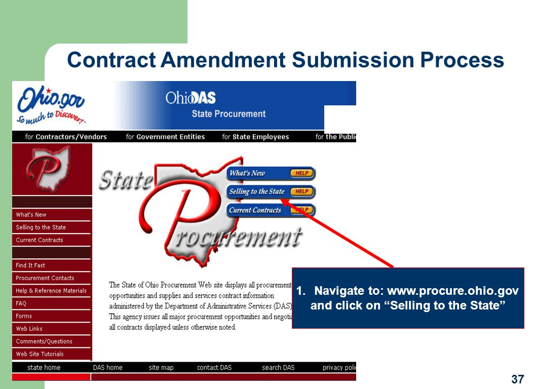 Contract Amendment Submission Process