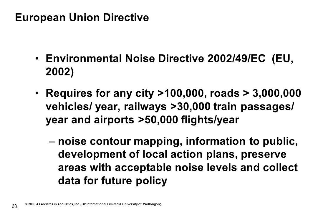 European Union Directive