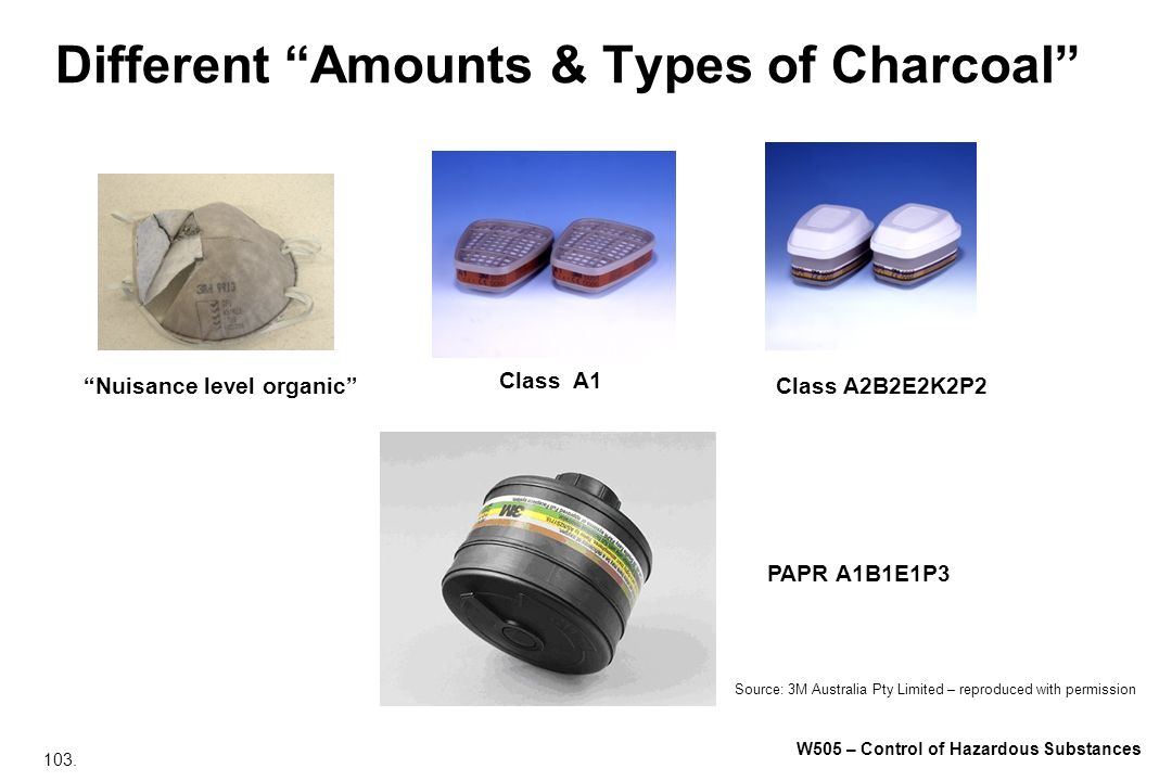 Different Amounts & Types of Charcoal