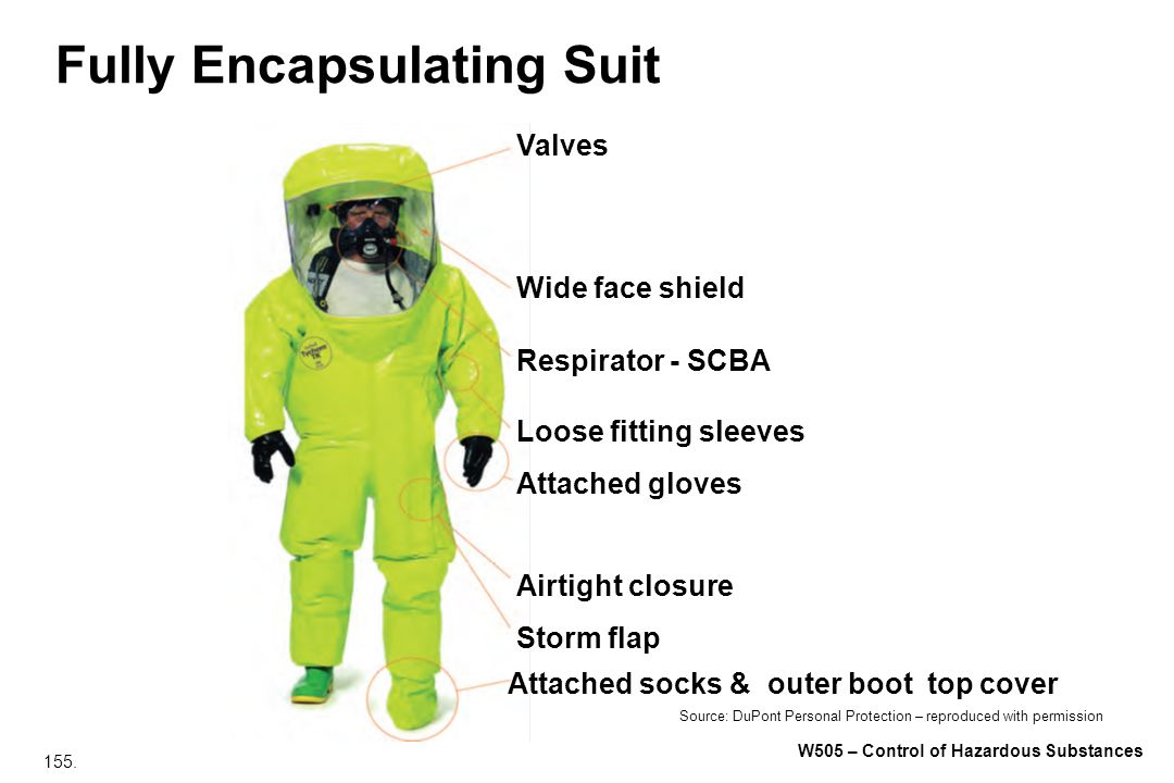 Fully Encapsulating Suit