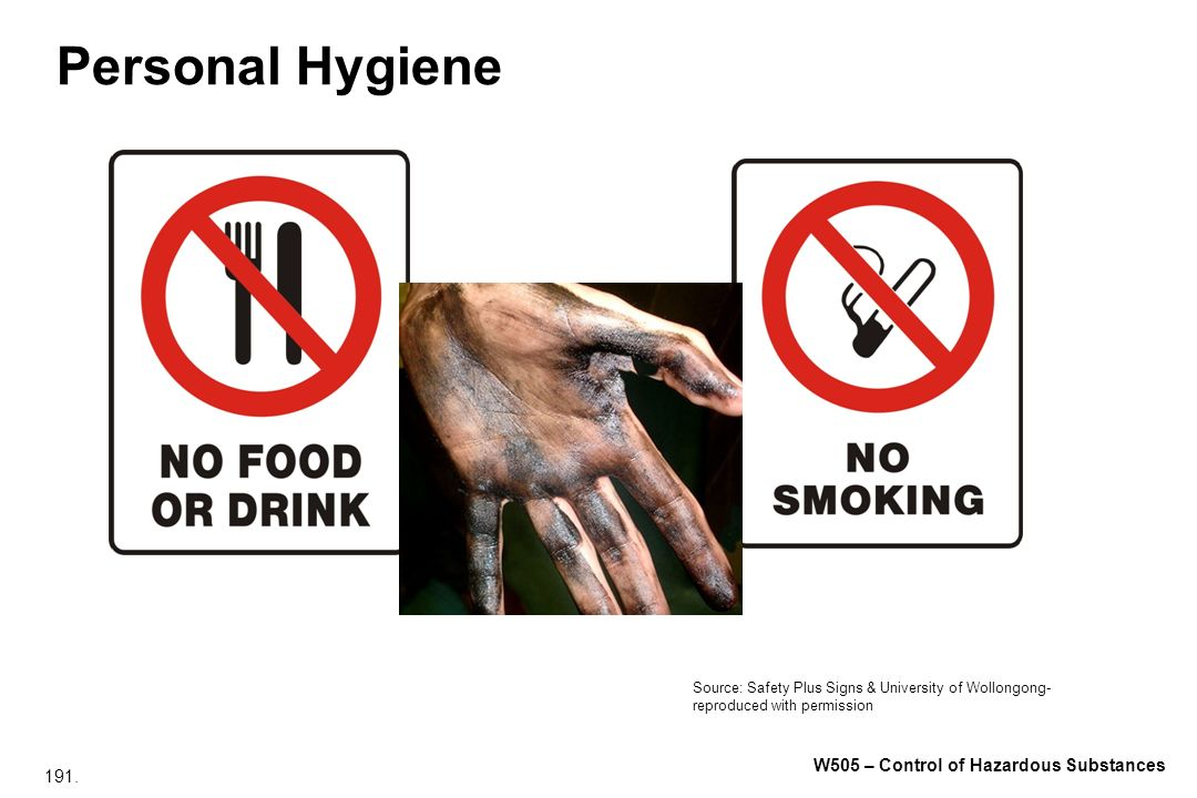Personal Hygiene Source: Safety Plus Signs & University of Wollongong-reproduced with permission