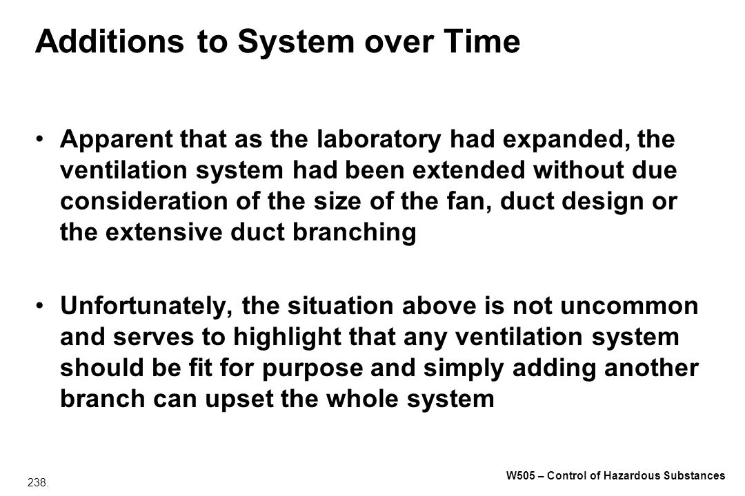 Additions to System over Time