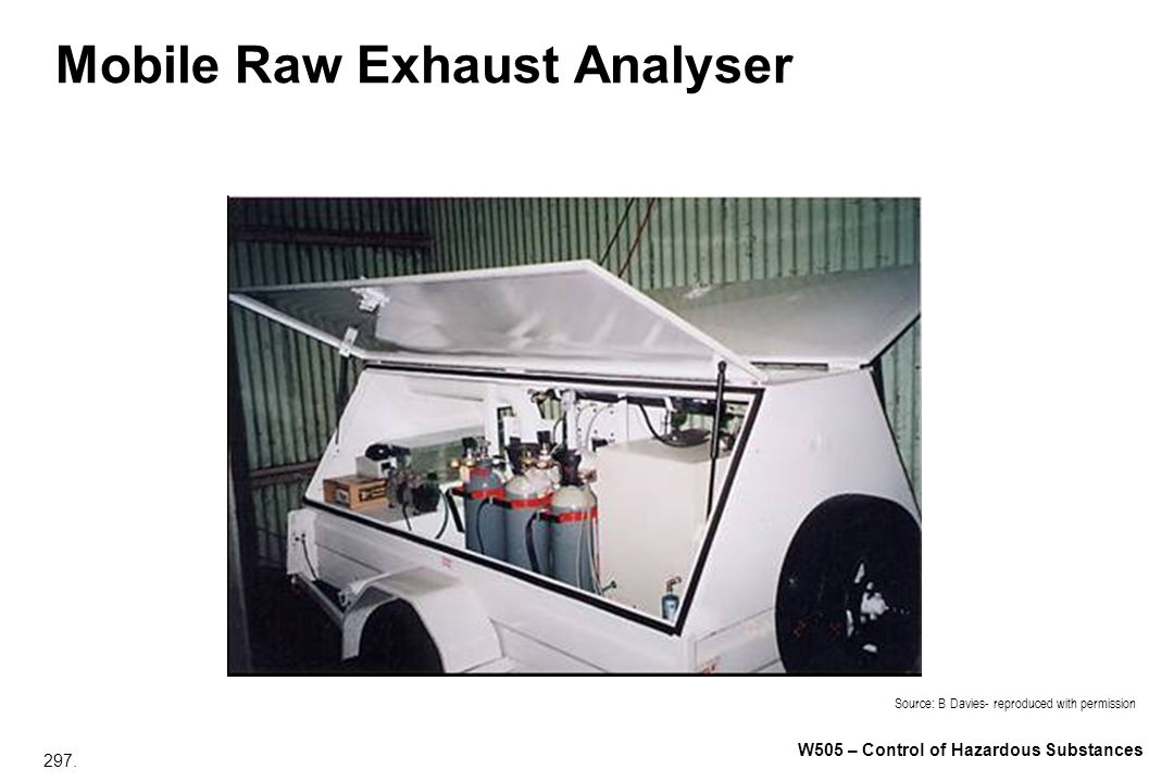 Mobile Raw Exhaust Analyser