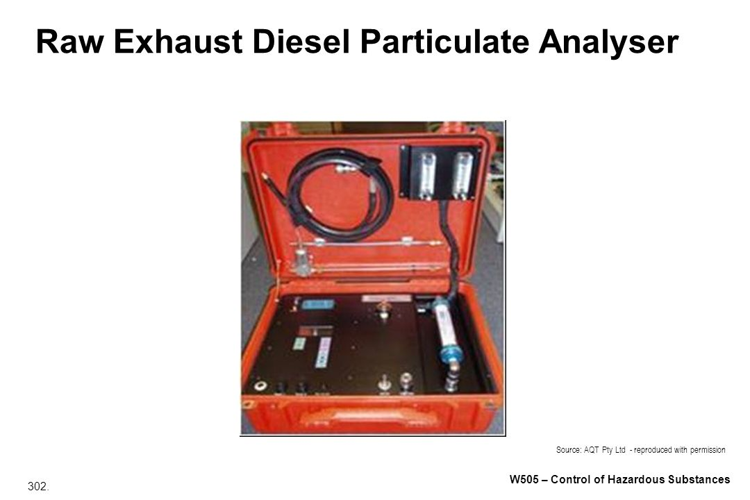 Raw Exhaust Diesel Particulate Analyser
