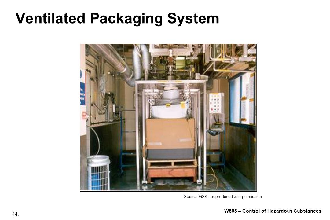 Ventilated Packaging System