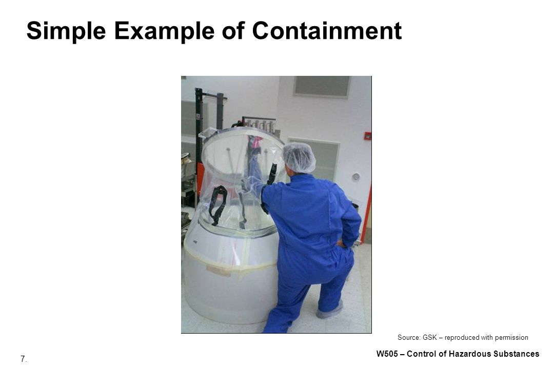 Simple Example of Containment