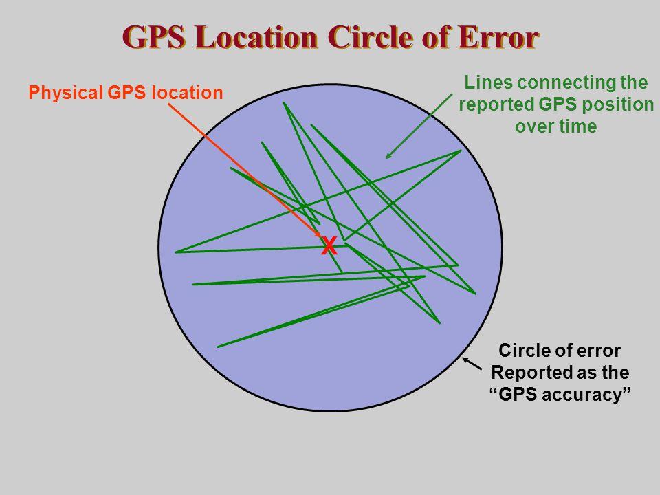 GPS Location Circle of Error