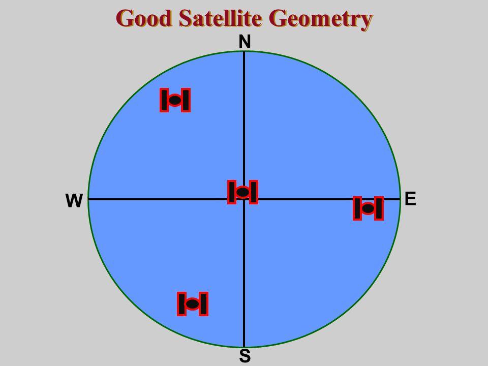 Good Satellite Geometry