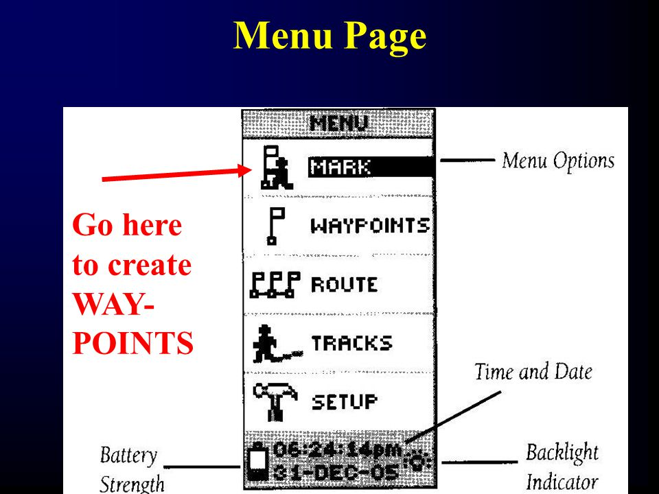 Menu Page Go here to create WAY-POINTS
