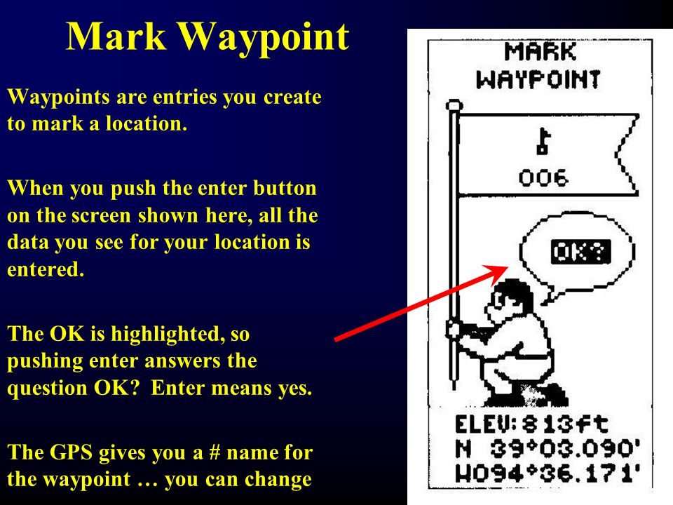Mark Waypoint Waypoints are entries you create to mark a location.