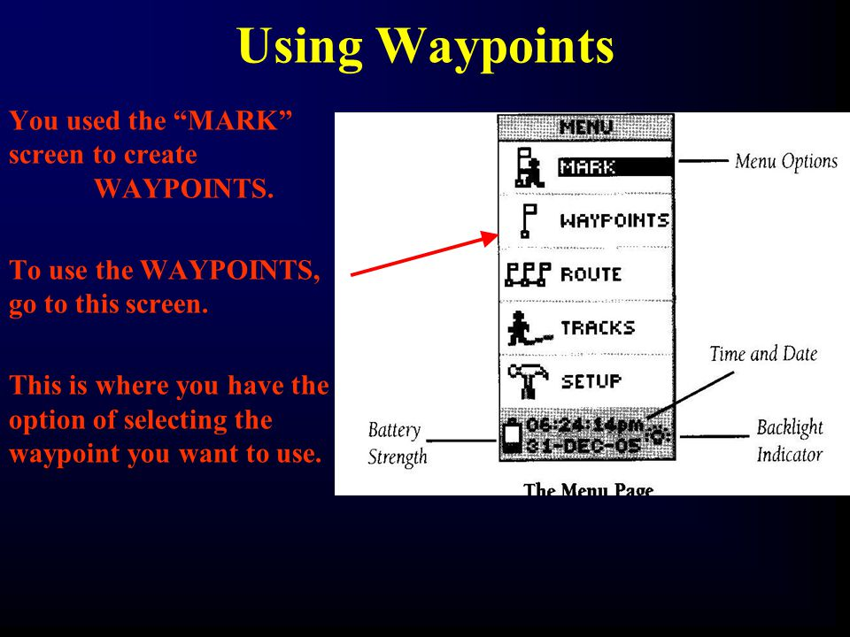 Using Waypoints You used the MARK screen to create WAYPOINTS.