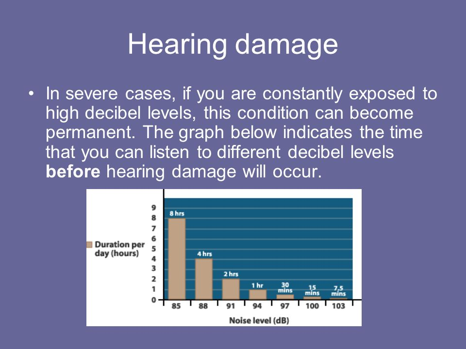 Hearing damage