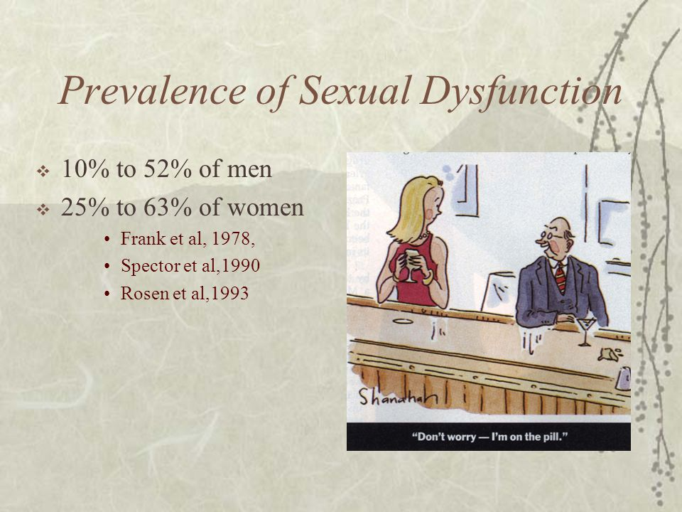 Prevalence of Sexual Dysfunction