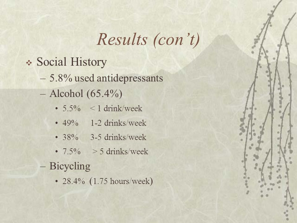 Results (con't) Social History 5.8% used antidepressants