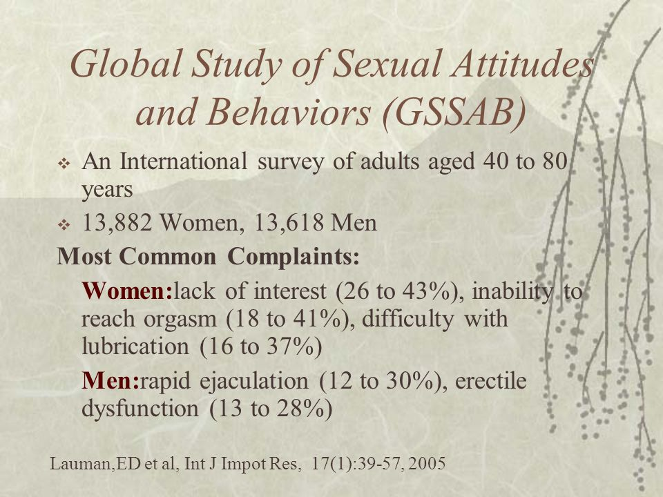 Global Study of Sexual Attitudes and Behaviors (GSSAB)