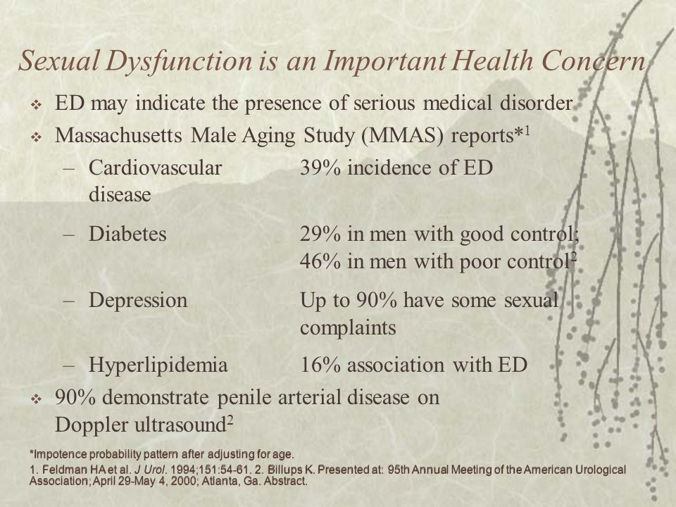Sexual Dysfunction is an Important Health Concern