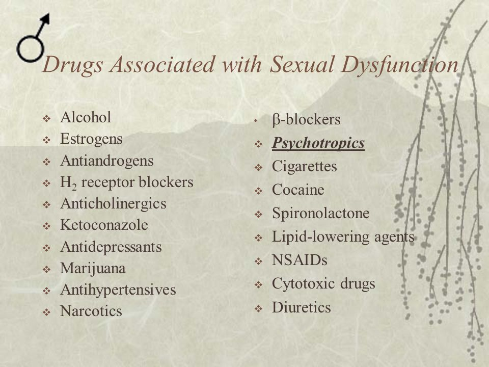 Drugs Associated with Sexual Dysfunction