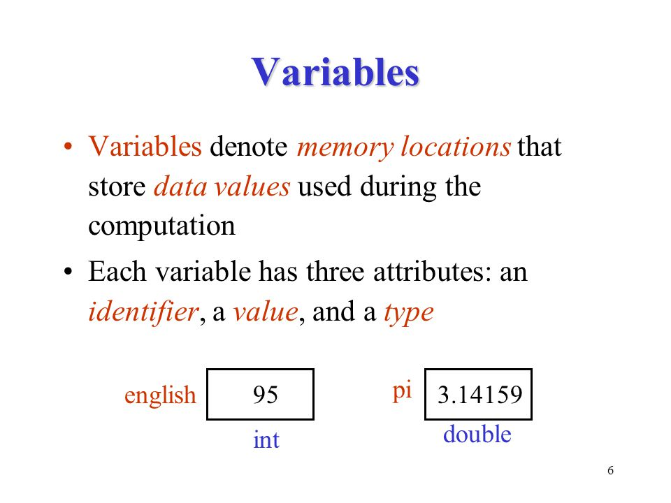 Variables Variables denote memory locations that store data values used during the computation.