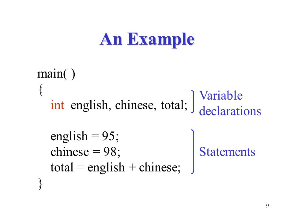 An Example main( ) { int english, chinese, total; Variable