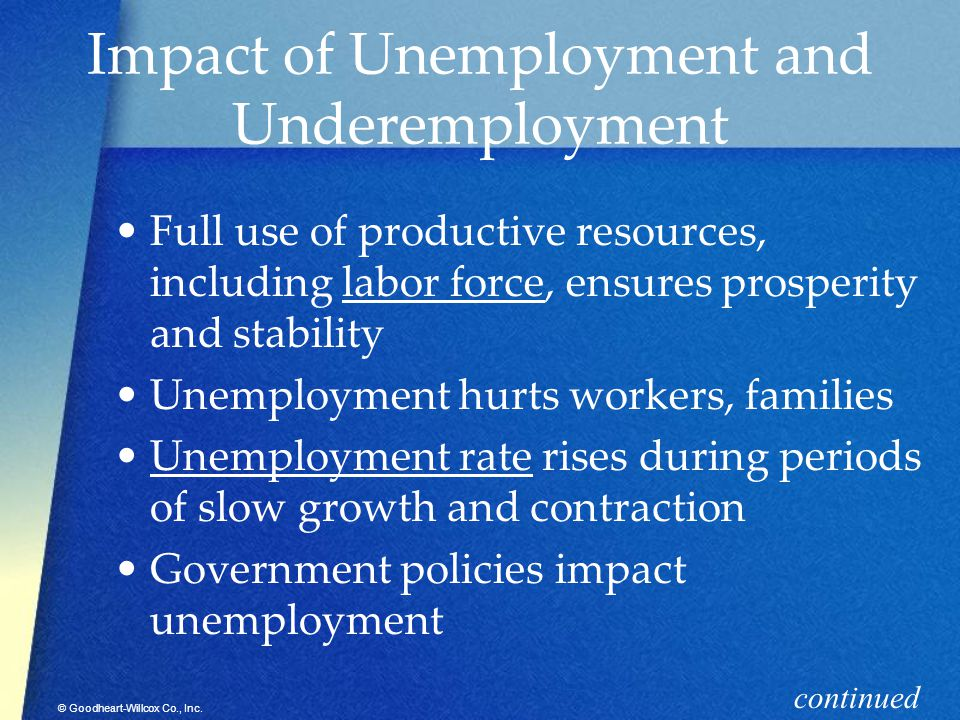 Impact of Unemployment and Underemployment