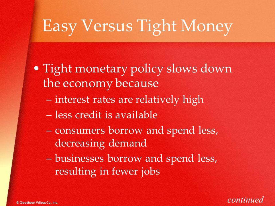 Easy Versus Tight Money