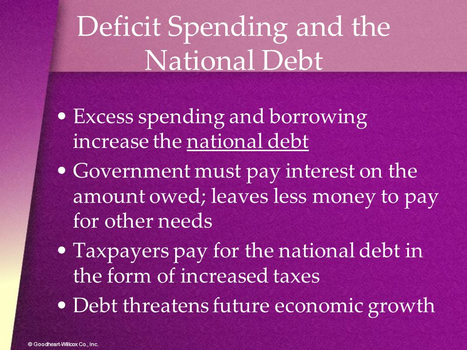 Deficit Spending and the National Debt
