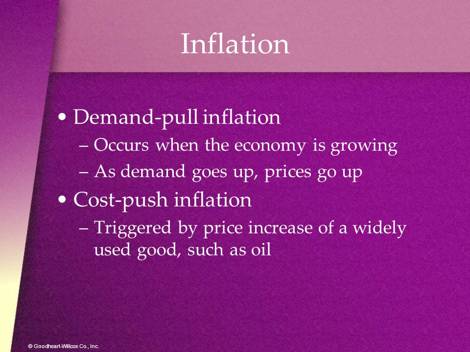 Inflation Demand-pull inflation Cost-push inflation