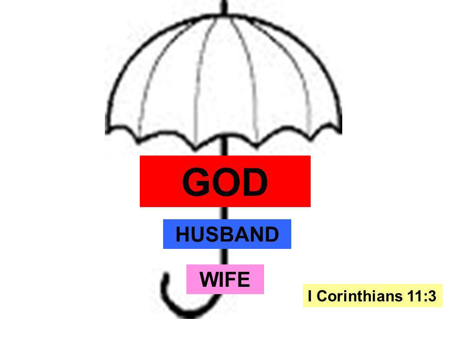 GOD HUSBAND WIFE I Corinthians 11:3