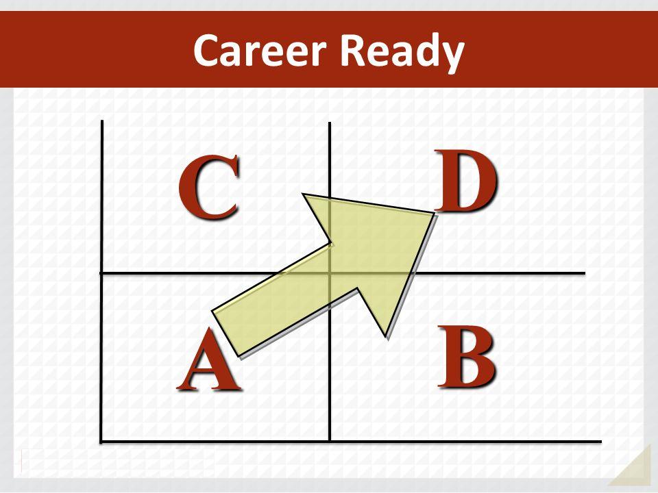 Career Ready D C A B