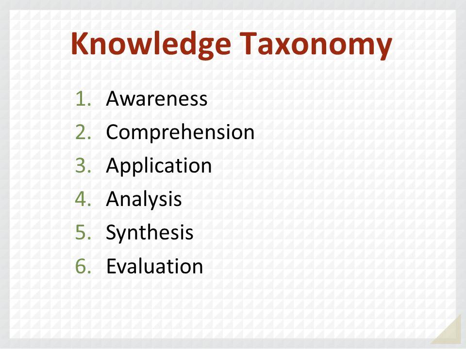 Knowledge Taxonomy Awareness Comprehension Application Analysis