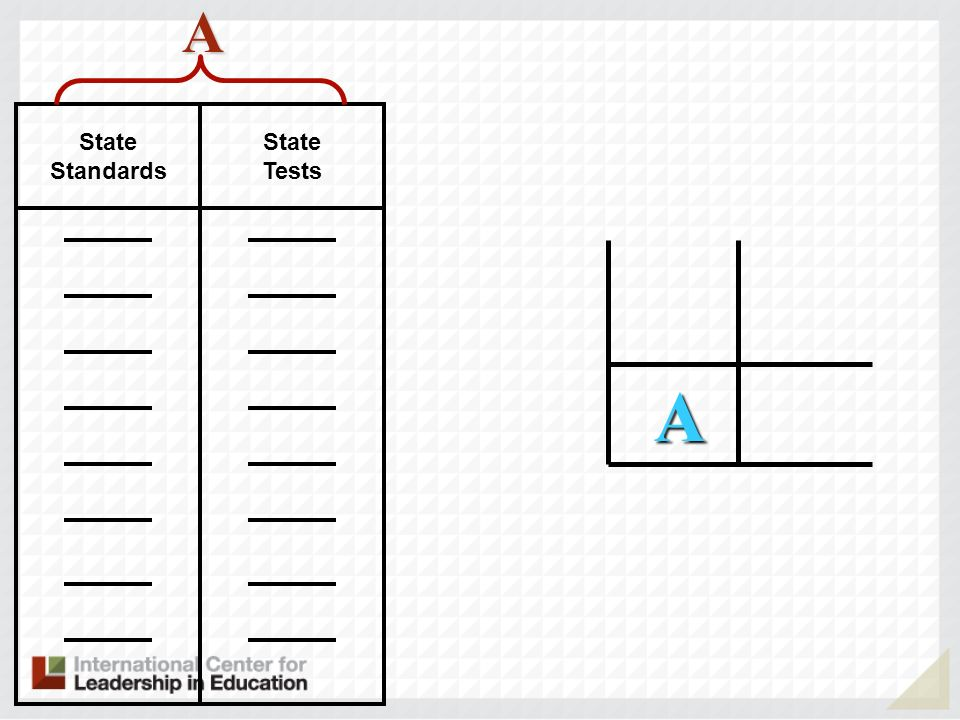 A State Standards State Tests A