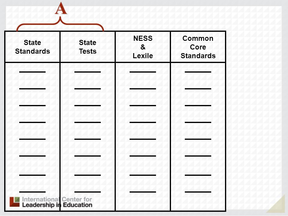 A State Standards State Tests NESS & Lexile Common Core Standards