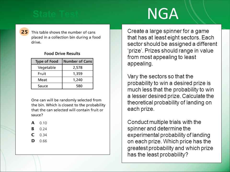 State Test NGA.