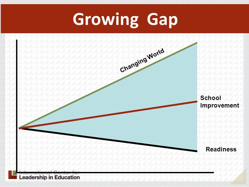 Growing Gap Changing World School Improvement Readiness