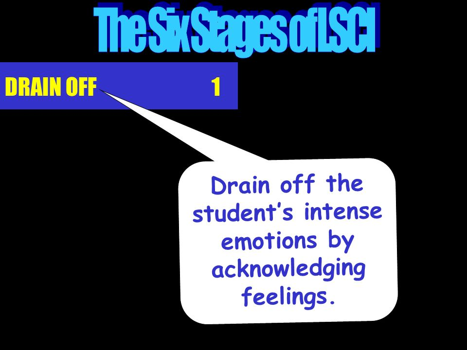 Drain off the student's intense emotions by acknowledging feelings.