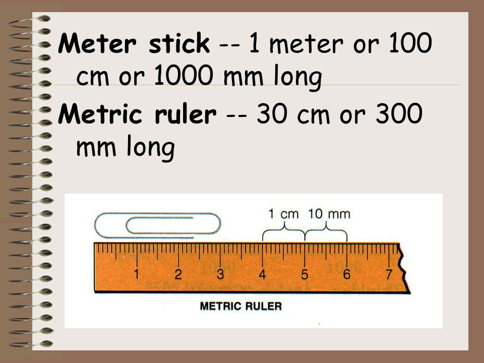 Meter stick -- 1 meter or 100 cm or 1000 mm long