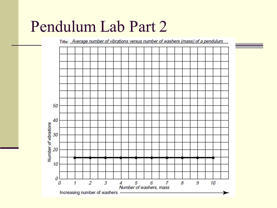 Pendulum Lab Part 2