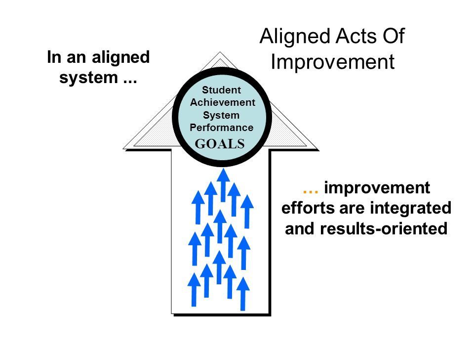 The act of reflection and the improvement of educational systems