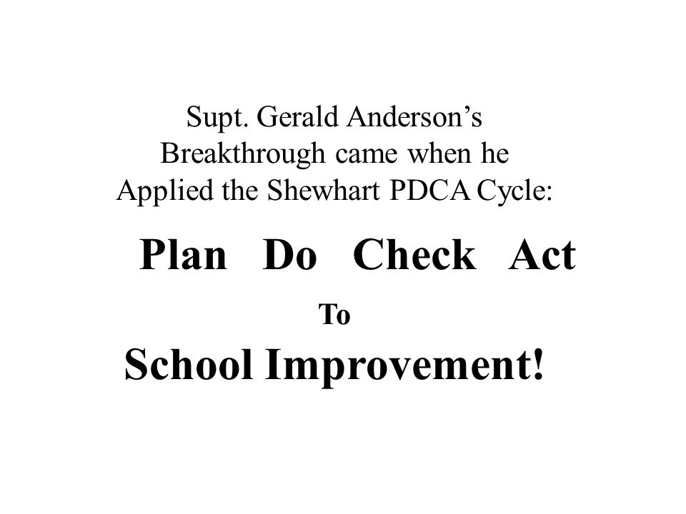 Plan Do Check Act School Improvement!