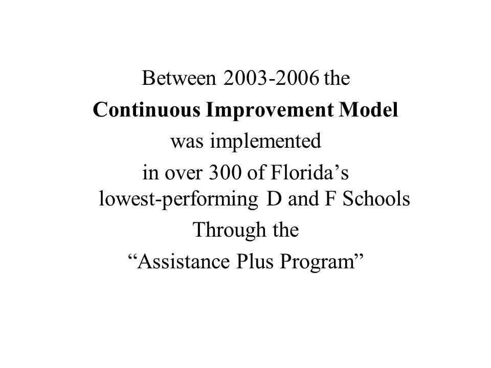 Continuous Improvement Model was implemented