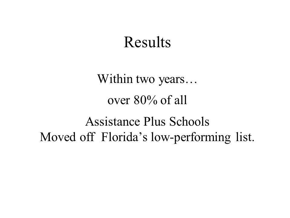 Results Within two years… over 80% of all Assistance Plus Schools