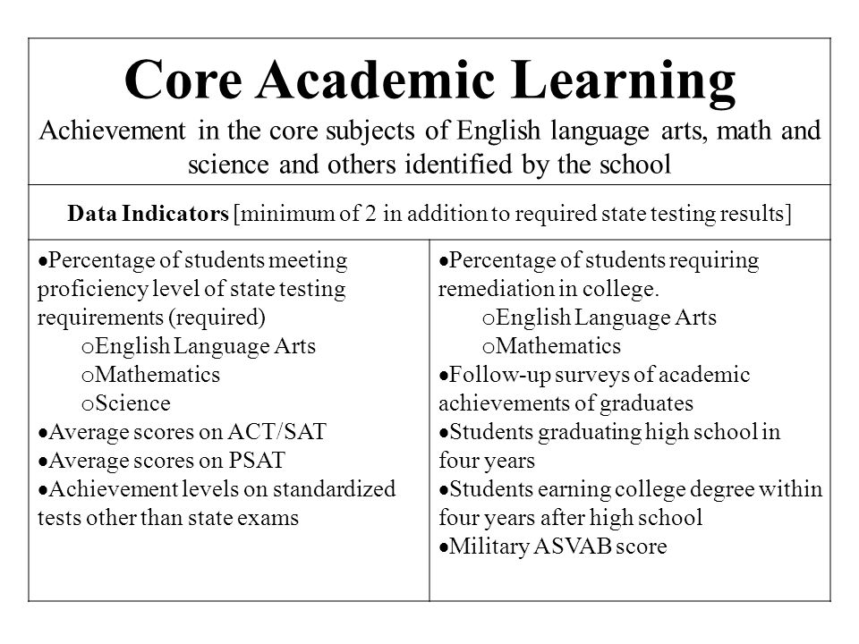 Core Academic Learning
