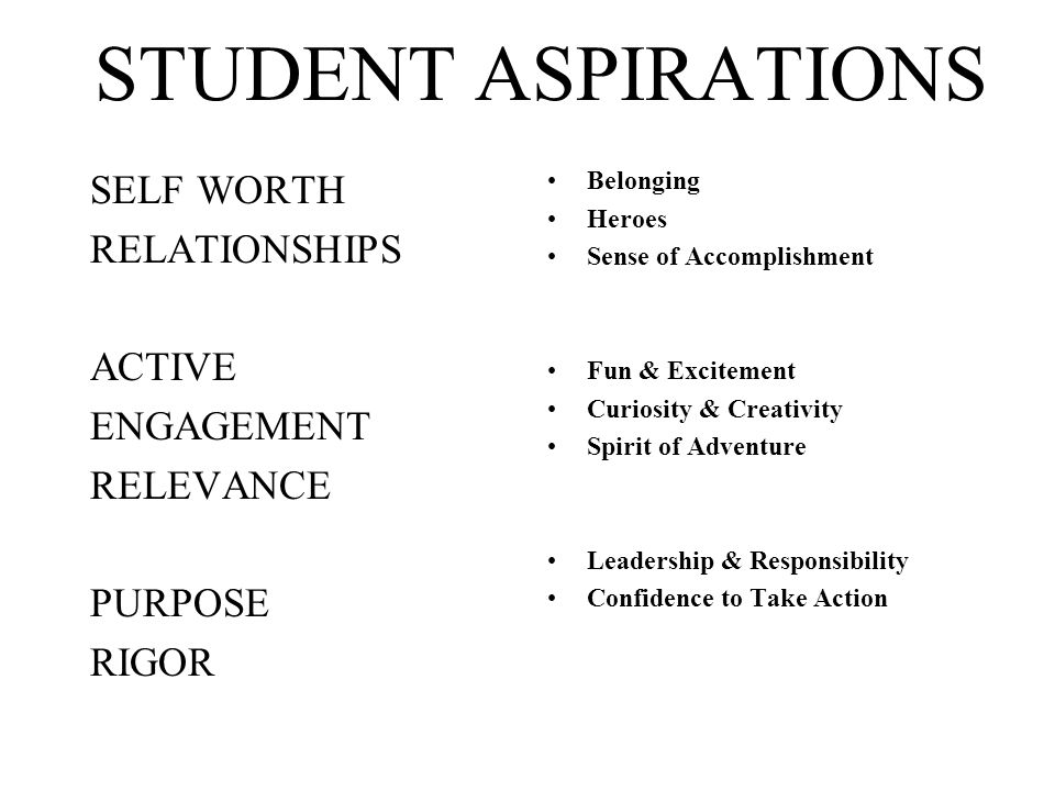 STUDENT ASPIRATIONS SELF WORTH RELATIONSHIPS ACTIVE ENGAGEMENT