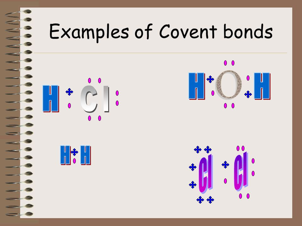 Examples of Covent bonds