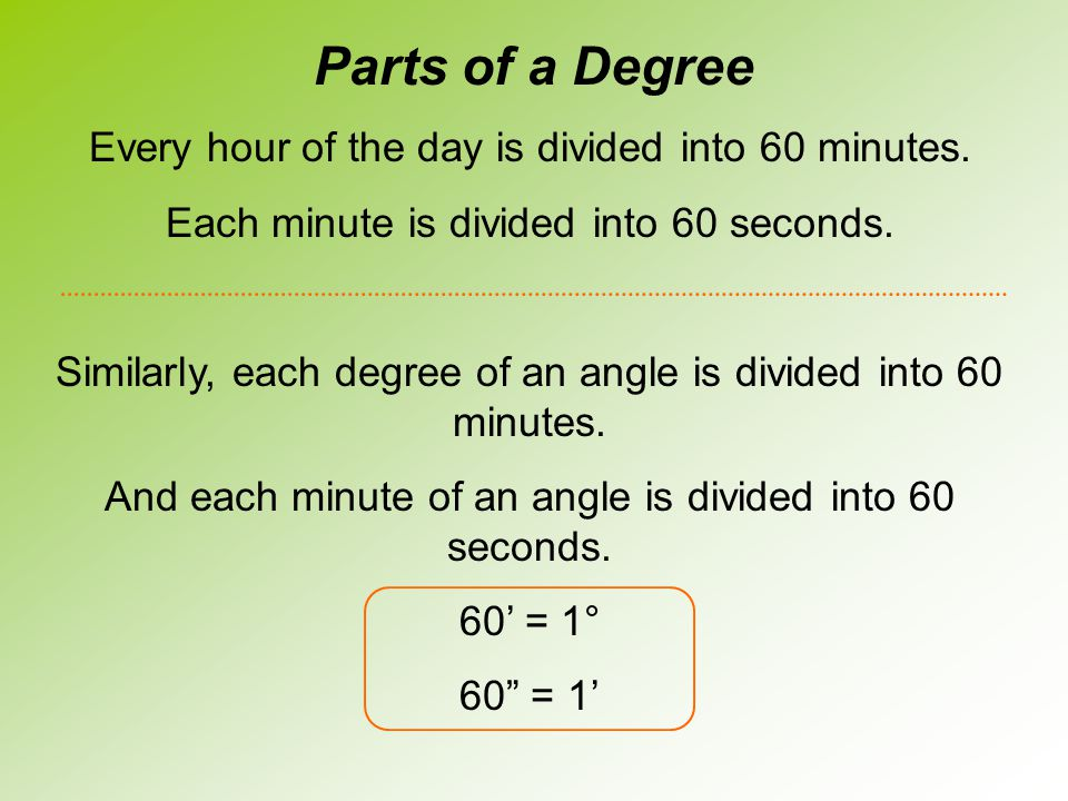 Parts of a Degree Every hour of the day is divided into 60 minutes.